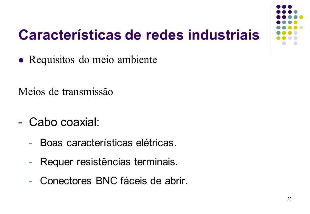 20 Características de redes industriais Requisitos do meio ambiente Meios de transmissão -Cabo coaxial: -Boas características elétricas. -Requer resis