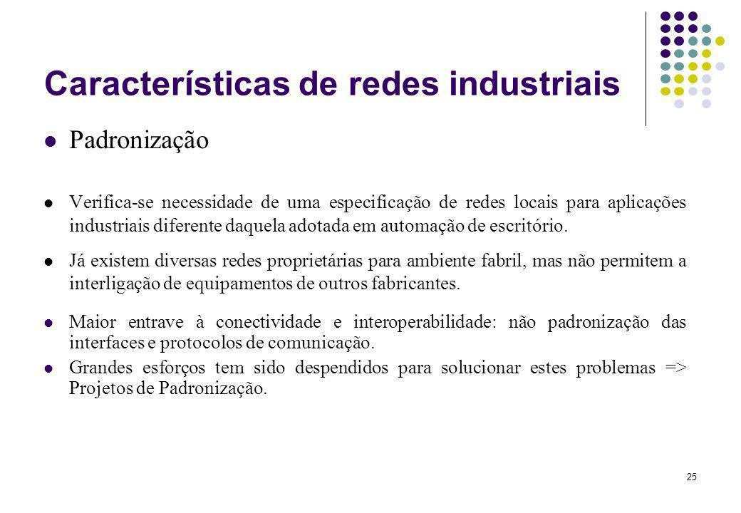 25 Características de redes industriais Padronização Verifica-se necessidade de uma especificação de redes locais para aplicações industriais diferent