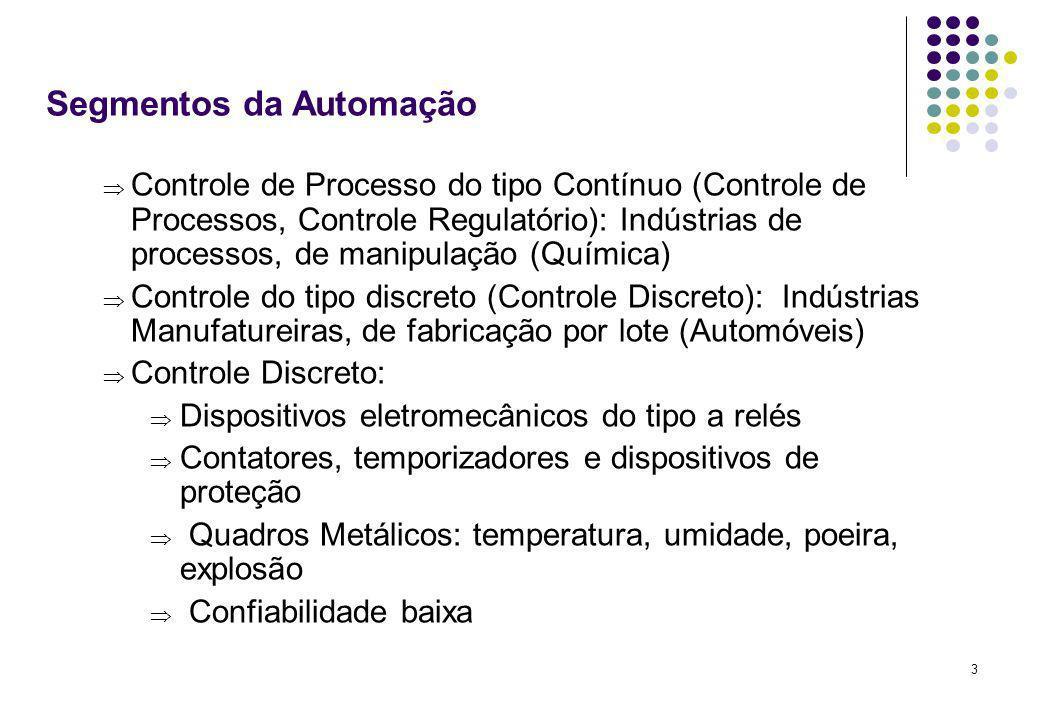 3 Segmentos da Automação Controle de Processo do tipo Contínuo (Controle de Processos, Controle Regulatório): Indústrias de processos, de manipulação