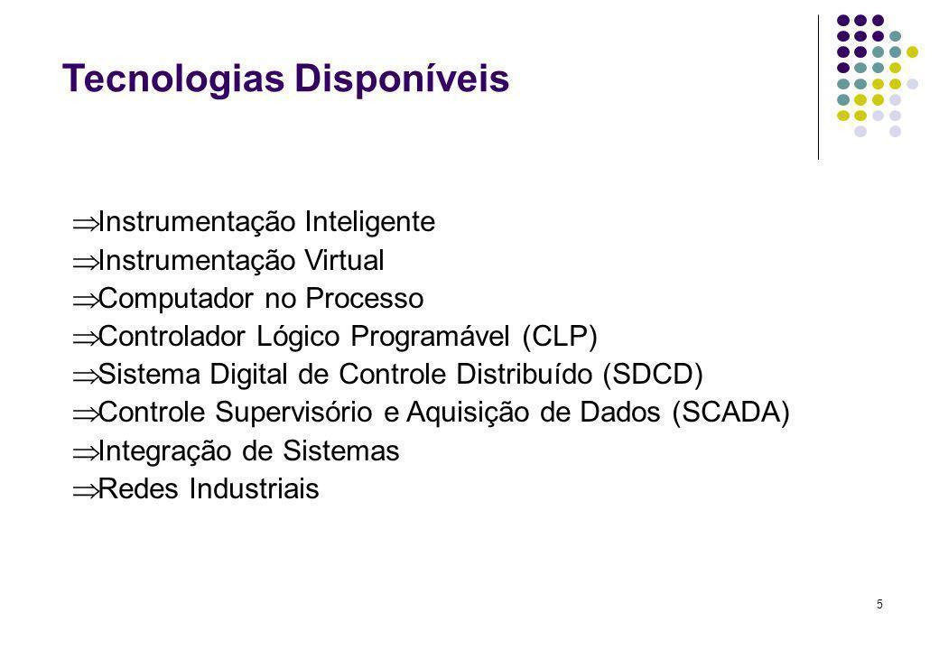 5 Tecnologias Disponíveis Instrumentação Inteligente Instrumentação Virtual Computador no Processo Controlador Lógico Programável (CLP) Sistema Digita