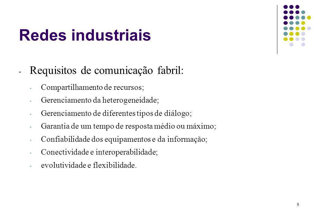 9 Redes industriais - Requisitos de comunicação fabril: - Compartilhamento de recursos; - Gerenciamento da heterogeneidade; - Gerenciamento de diferen