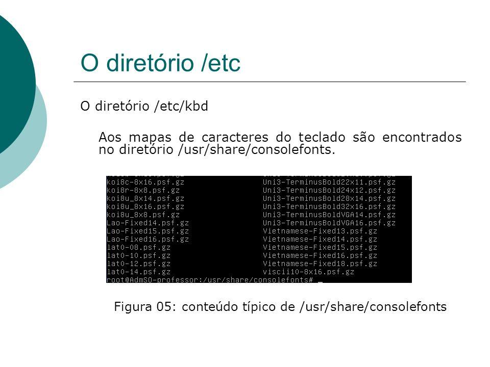O diretório /etc O diretório /etc/kbd Aos mapas de caracteres do teclado são encontrados no diretório /usr/share/consolefonts. Figura 05: conteúdo típ