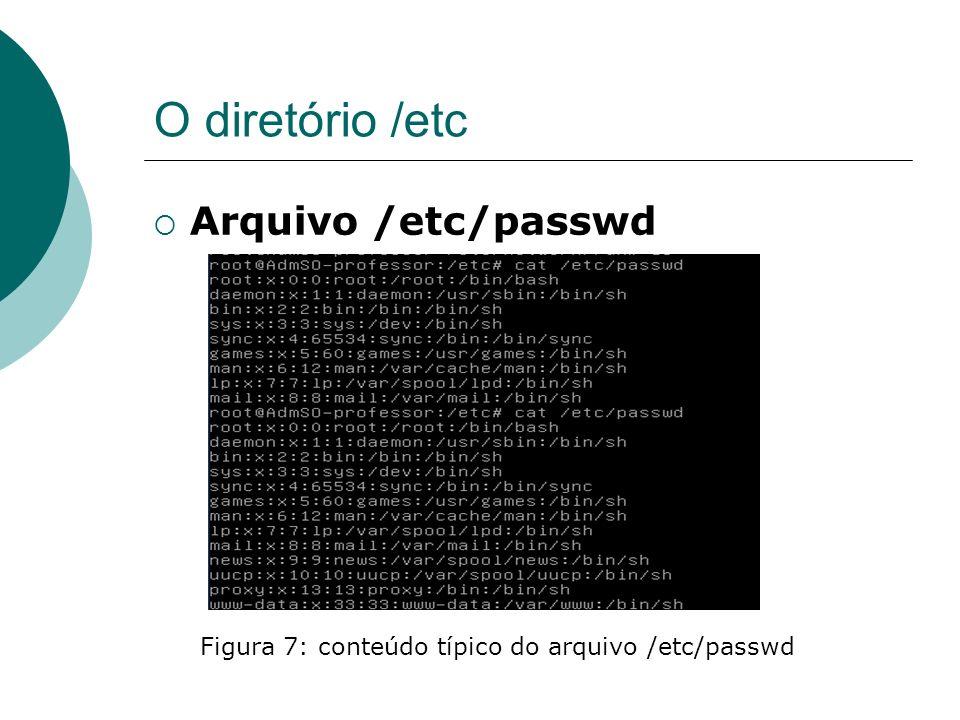 O diretório /etc Arquivo /etc/passwd A linhas do arquivo /etc/passwd seguem o seguinte format: Login de usuário; Password criptografado; UID único; GID; Comentários; Diretório home; Shell.