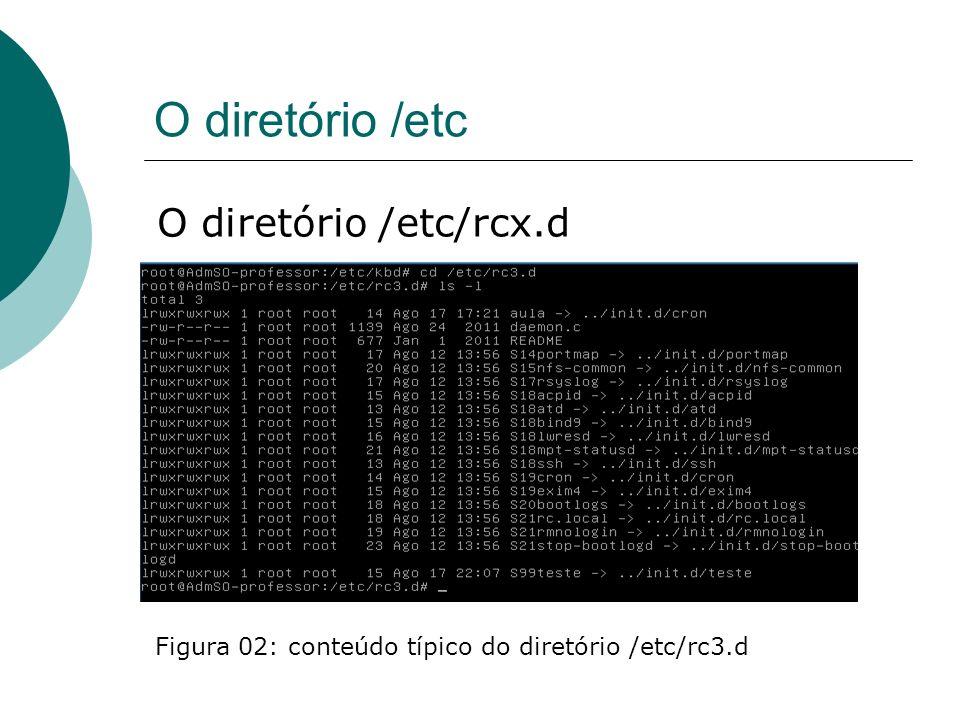 O diretório /etc O diretório /etc/rcx.d Figura 02: conteúdo típico do diretório /etc/rc3.d