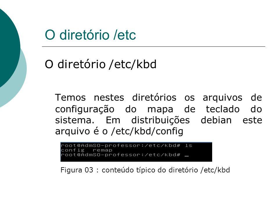 O diretório /etc O diretório /etc/kbd Temos nestes diretórios os arquivos de configuração do mapa de teclado do sistema. Em distribuições debian este