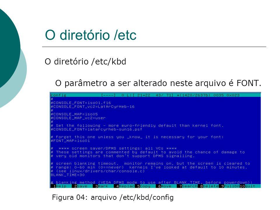 O diretório /etc O diretório /etc/kbd O parâmetro a ser alterado neste arquivo é FONT. Figura 04: arquivo /etc/kbd/config