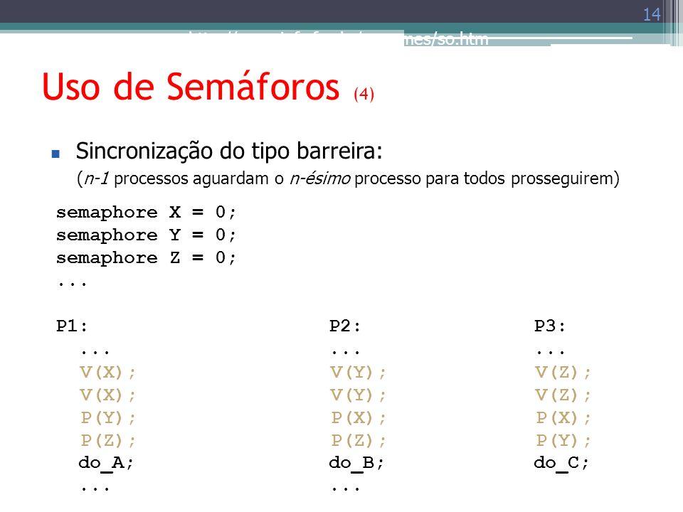 http://www.inf.ufes.br/~rgomes/so.htm Uso de Semáforos (4) 14 Sincronização do tipo barreira: (n-1 processos aguardam o n-ésimo processo para todos pr