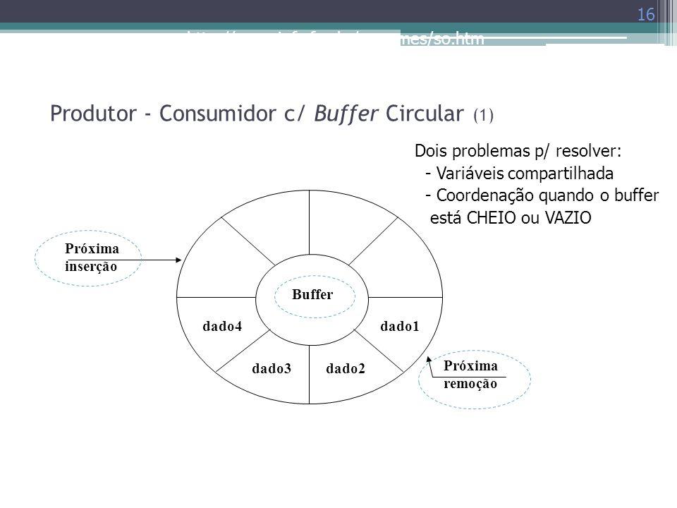 http://www.inf.ufes.br/~rgomes/so.htm Produtor - Consumidor c/ Buffer Circular (1) 16 dado1 dado2dado3 dado4 Próxima remoção Próxima inserção Buffer D