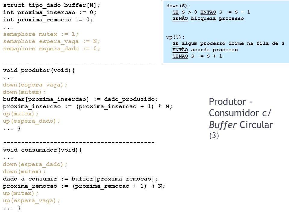 http://www.inf.ufes.br/~rgomes/so.htm Produtor - Consumidor c/ Buffer Circular (3) Sistemas Operacionais LPRM/DI/UFES 18 struct tipo_dado buffer[N]; i