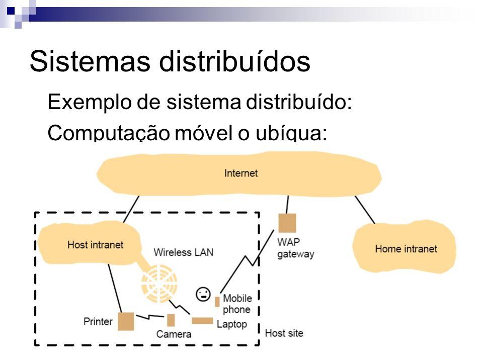 Sistemas distribuídos Exemplo de sistema distribuído: Computação móvel o ubíqua: