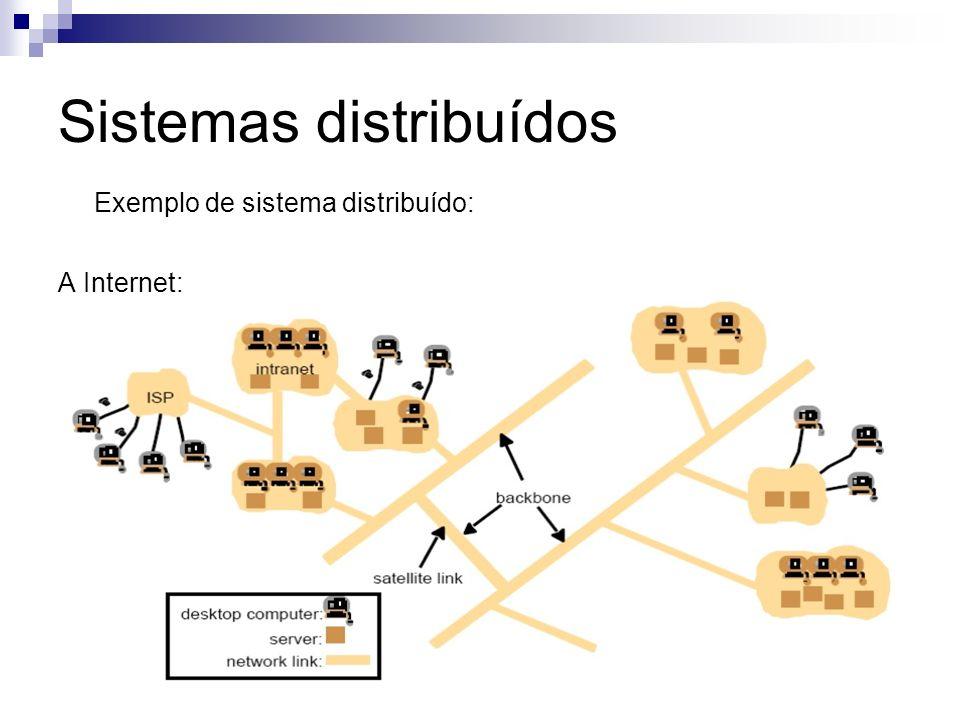 Sistemas distribuídos Desvantagens de Sistemas Distribuídos em relação a Sistemas Centralizados: Software: ainda não está tão maduro quanto o software para sistemas centralizados Rede: ela pode cair, pode ficar saturada, congestionar Segurança: roubo de dados, ataques de negação de serviço