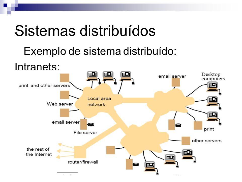Sistemas distribuídos Exemplo de sistema distribuído: Computação móvel o ubíqua: Com a miniaturização dos dispositivos, e as redes sem fio, equipamentos de computação pequenos e portátei estão sendo integrados com sistemas distribuídos Dentre esses equipamentos, podem-se citar : Notebooks.