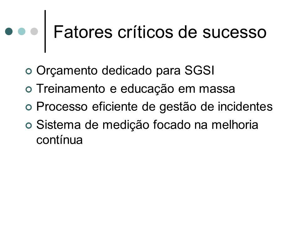 Fatores críticos de sucesso Orçamento dedicado para SGSI Treinamento e educação em massa Processo eficiente de gestão de incidentes Sistema de medição focado na melhoria contínua