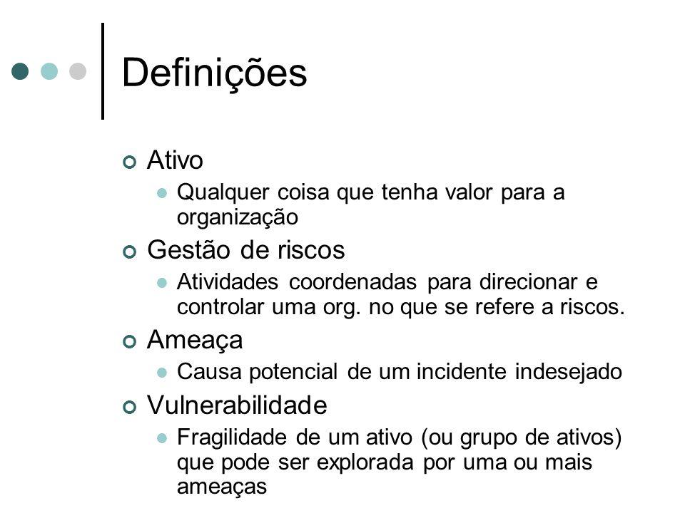 Definições Ativo Qualquer coisa que tenha valor para a organização Gestão de riscos Atividades coordenadas para direcionar e controlar uma org.
