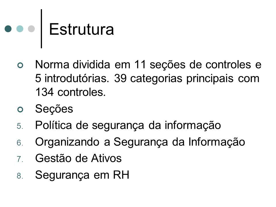 Estrutura Norma dividida em 11 seções de controles e 5 introdutórias.