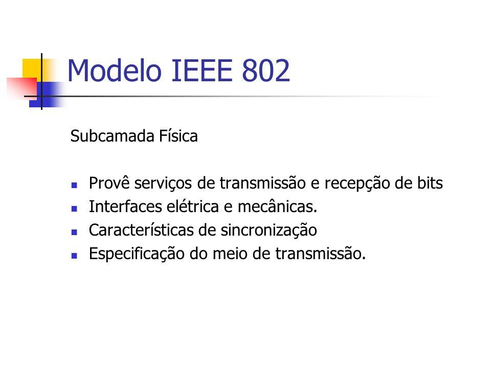 Modelo IEEE 802 Subcamada Física Provê serviços de transmissão e recepção de bits Interfaces elétrica e mecânicas. Características de sincronização Es