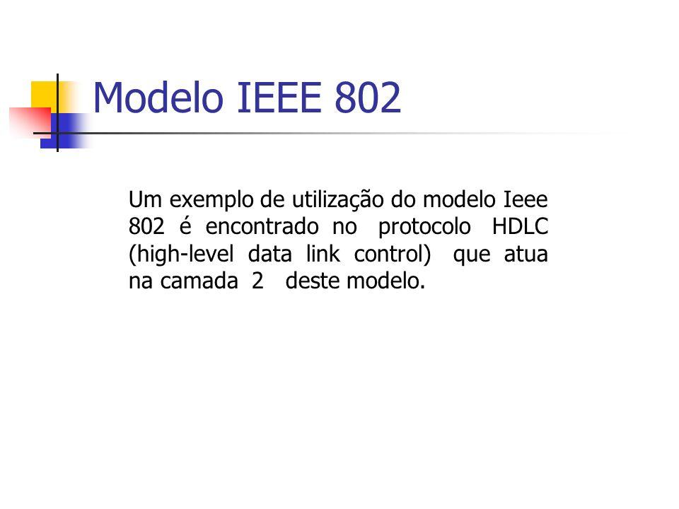 Modelo IEEE 802 Um exemplo de utilização do modelo Ieee 802 é encontrado no protocolo HDLC (high-level data link control) que atua na camada 2 deste m