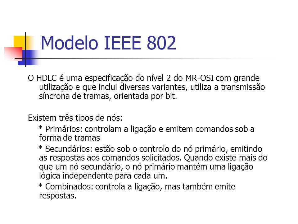 Modelo IEEE 802 O HDLC é uma especificação do nível 2 do MR-OSI com grande utilização e que inclui diversas variantes, utiliza a transmissão síncrona