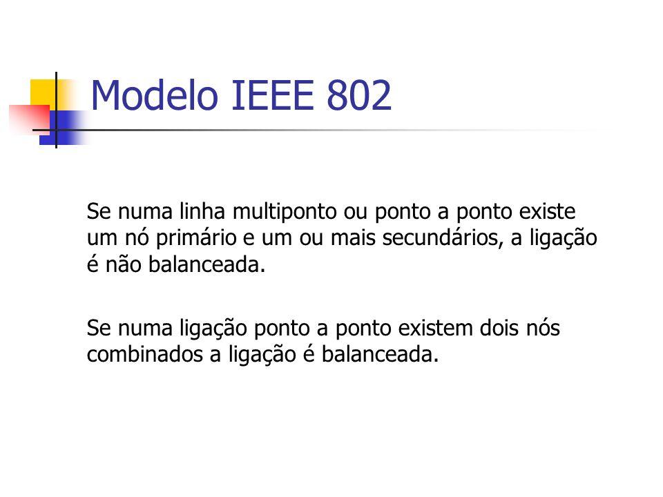 Modelo IEEE 802 Se numa linha multiponto ou ponto a ponto existe um nó primário e um ou mais secundários, a ligação é não balanceada. Se numa ligação