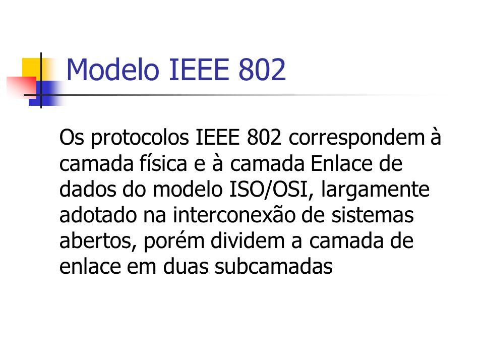 Modelo IEEE 802 Os protocolos IEEE 802 correspondem à camada física e à camada Enlace de dados do modelo ISO/OSI, largamente adotado na interconexão d