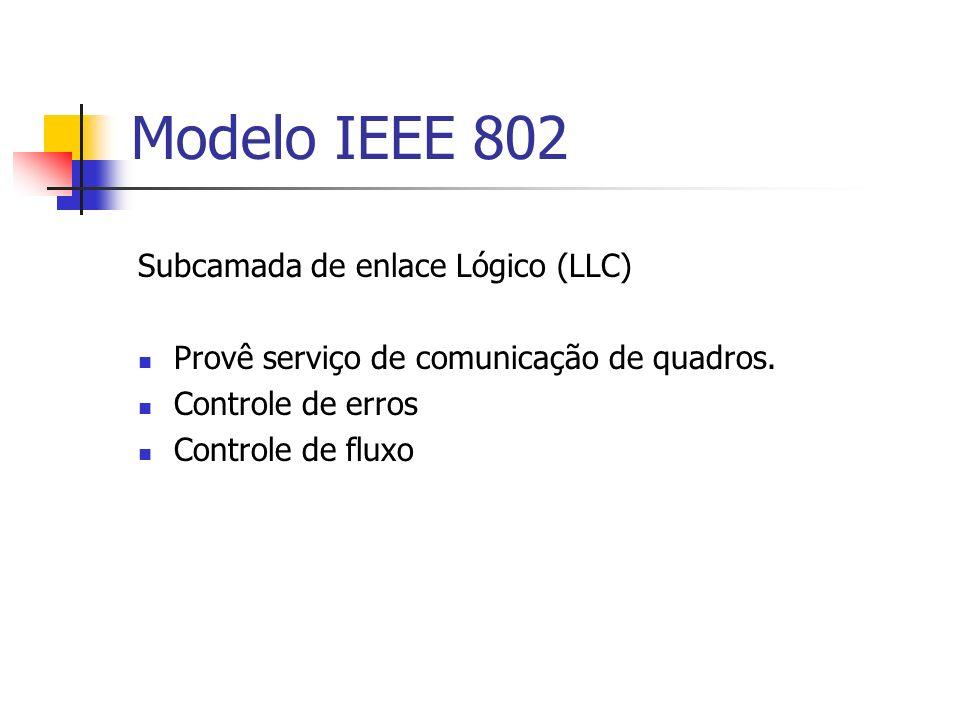 Modelo IEEE 802 Subcamada de enlace Lógico (LLC) Provê serviço de comunicação de quadros. Controle de erros Controle de fluxo