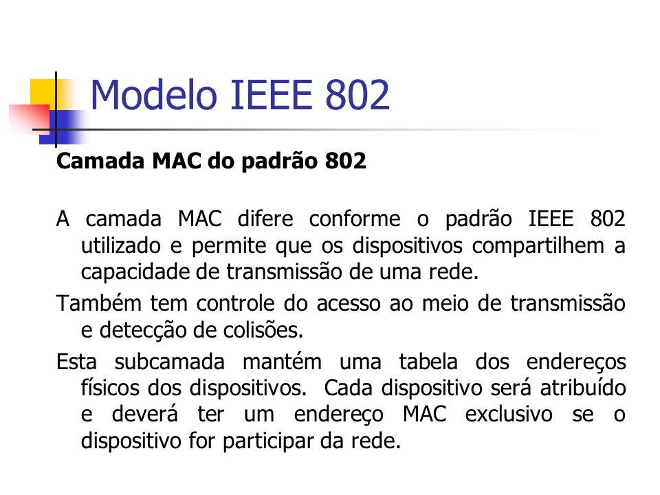 Modelo IEEE 802 Camada Física do padrão 802 Composta pelos meios físicos para a transmissão dos dados, que podem ser Fios, Fibra ou Sem Fio.
