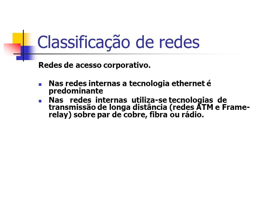 Classificação de redes Redes de acesso corporativo.