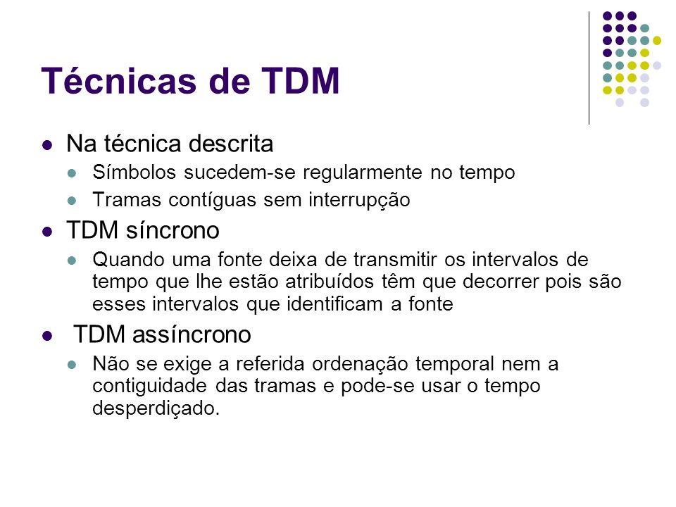 Técnicas de TDM Na técnica descrita Símbolos sucedem-se regularmente no tempo Tramas contíguas sem interrupção TDM síncrono Quando uma fonte deixa de
