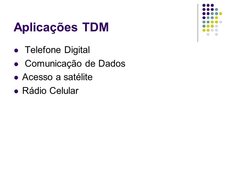 Aplicações TDM Telefone Digital Comunicação de Dados Acesso a satélite Rádio Celular