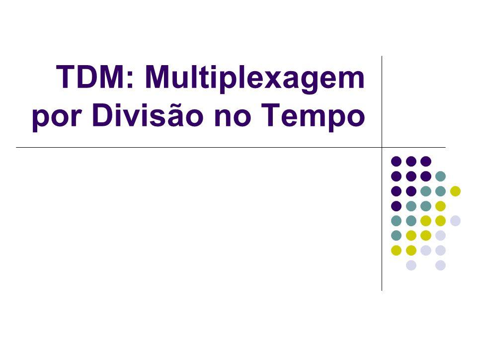 TDM: Multiplexagem por Divisão no Tempo