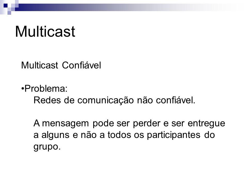 Multicast Confiável Problema: Redes de comunicação não confiável. A mensagem pode ser perder e ser entregue a alguns e não a todos os participantes do