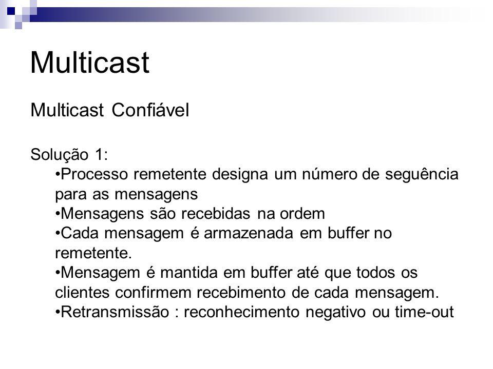 Multicast Multicast Confiável Solução 1: Processo remetente designa um número de seguência para as mensagens Mensagens são recebidas na ordem Cada men
