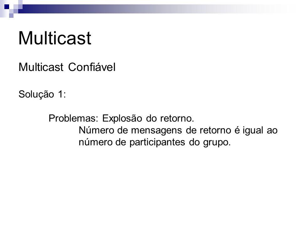 Multicast Confiável Solução 1: Problemas: Explosão do retorno. Número de mensagens de retorno é igual ao número de participantes do grupo.