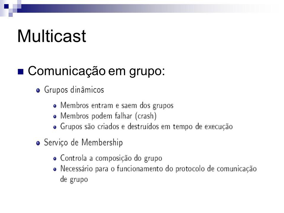 Multicast Comunicação em grupo: