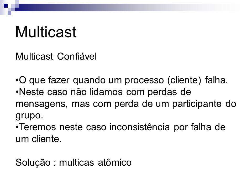 Multicast Multicast Confiável O que fazer quando um processo (cliente) falha. Neste caso não lidamos com perdas de mensagens, mas com perda de um part