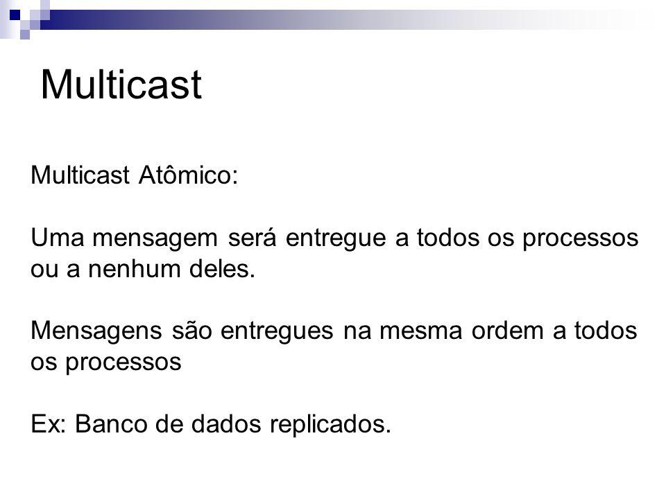 Multicast Multicast Atômico: Uma mensagem será entregue a todos os processos ou a nenhum deles. Mensagens são entregues na mesma ordem a todos os proc