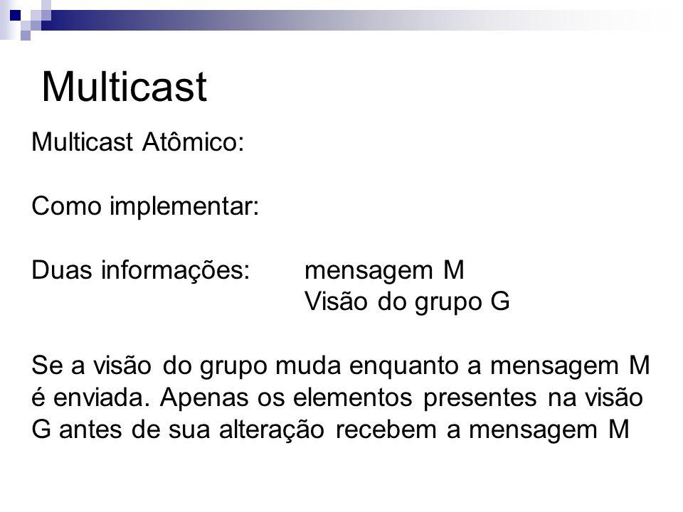 Multicast Multicast Atômico: Como implementar: Duas informações: mensagem M Visão do grupo G Se a visão do grupo muda enquanto a mensagem M é enviada.
