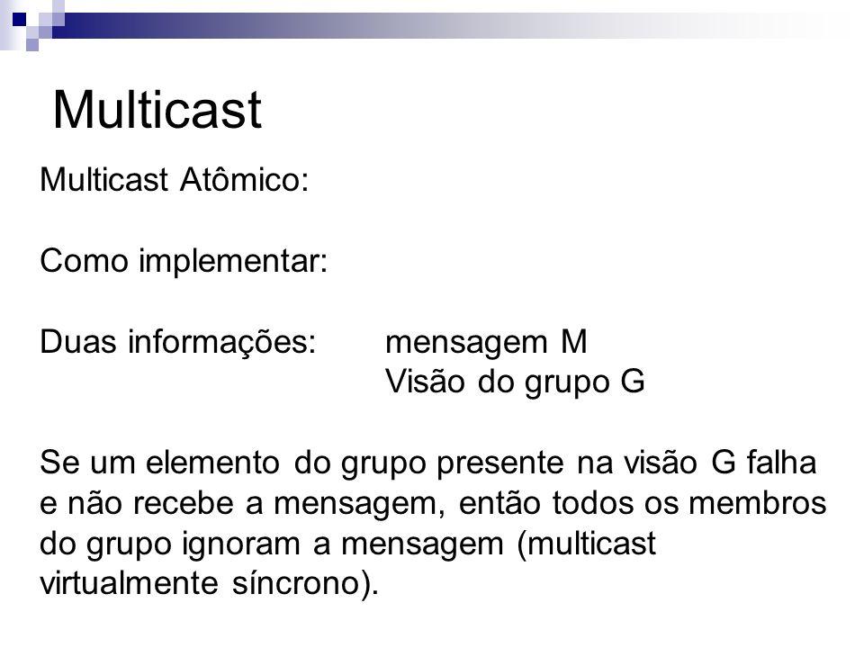 Multicast Multicast Atômico: Como implementar: Duas informações: mensagem M Visão do grupo G Se um elemento do grupo presente na visão G falha e não r