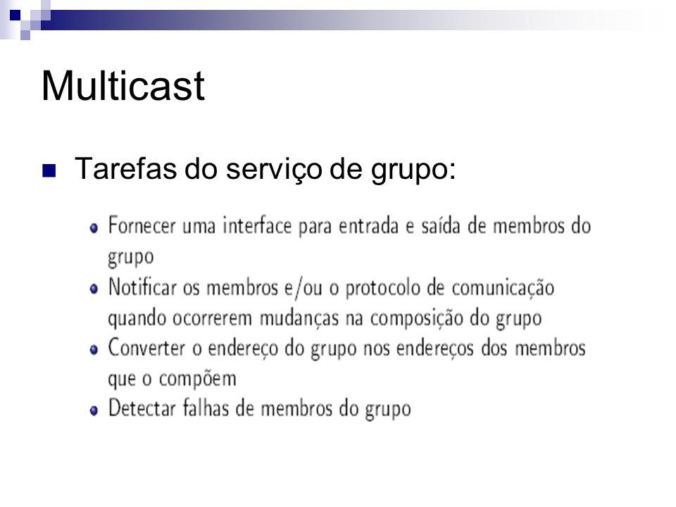 Multicast Multicast Confiável O que fazer quando um processo (cliente) falha.