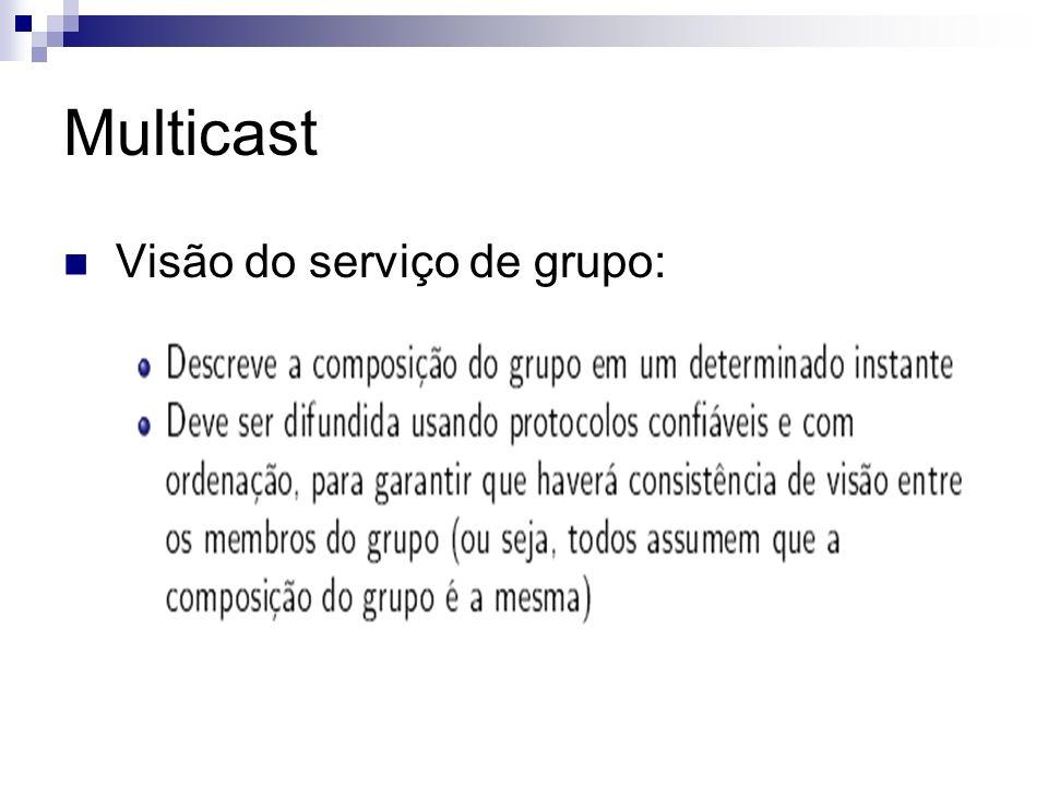 Multicast Multicast Atômico: Uma mensagem será entregue a todos os processos ou a nenhum deles.
