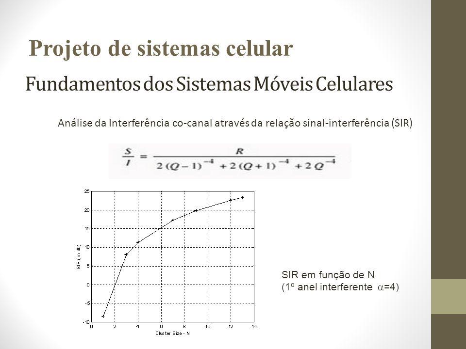 Fundamentos dos Sistemas Móveis Celulares Análise da Interferência co-canal através da relação sinal-interferência (SIR) SIR em função de N (1º anel i