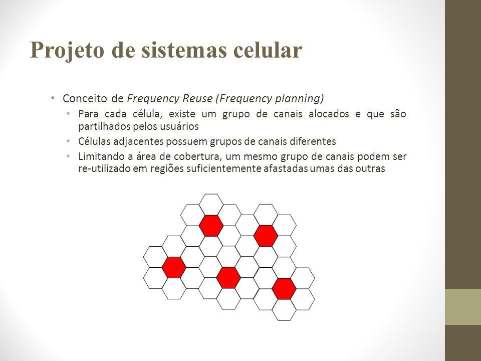 Conceito de Frequency Reuse (Frequency planning) Para cada célula, existe um grupo de canais alocados e que são partilhados pelos usuários Células adj