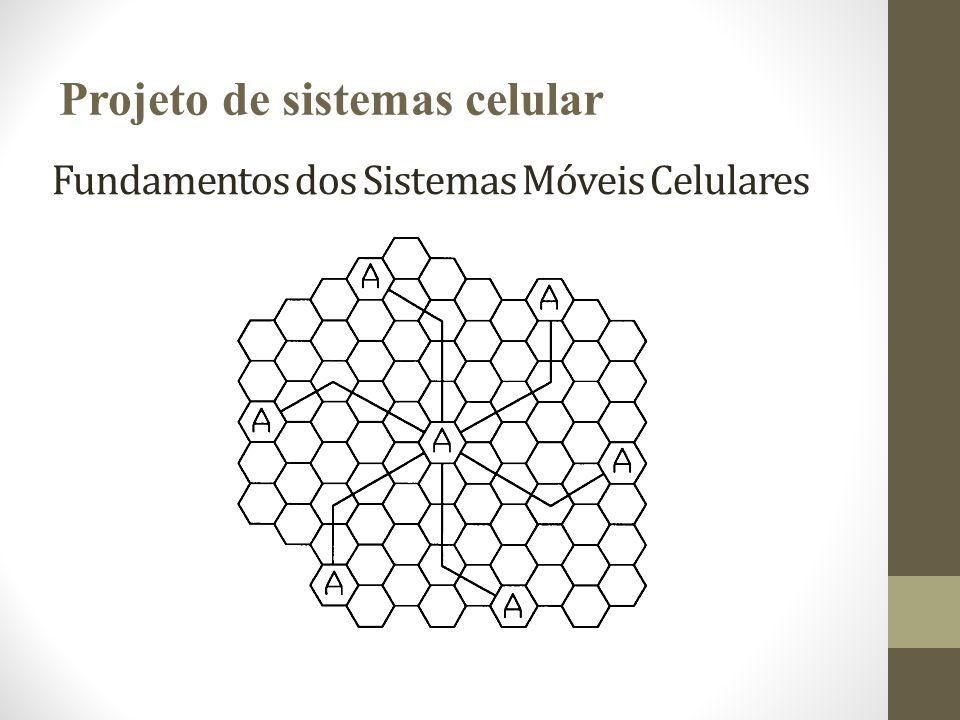 Fundamentos dos Sistemas Móveis Celulares Projeto de sistemas celular