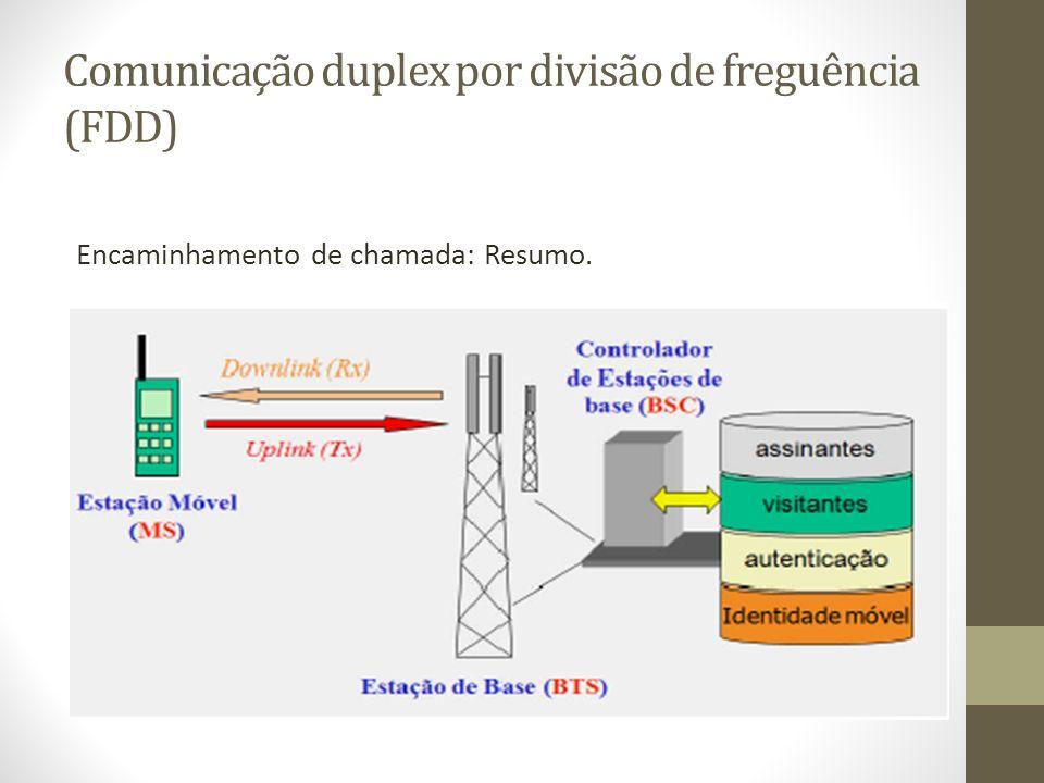 Comunicação duplex por divisão de freguência (FDD) Encaminhamento de chamada: Resumo.