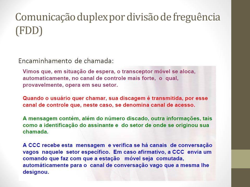 Comunicação duplex por divisão de freguência (FDD) Encaminhamento de chamada: