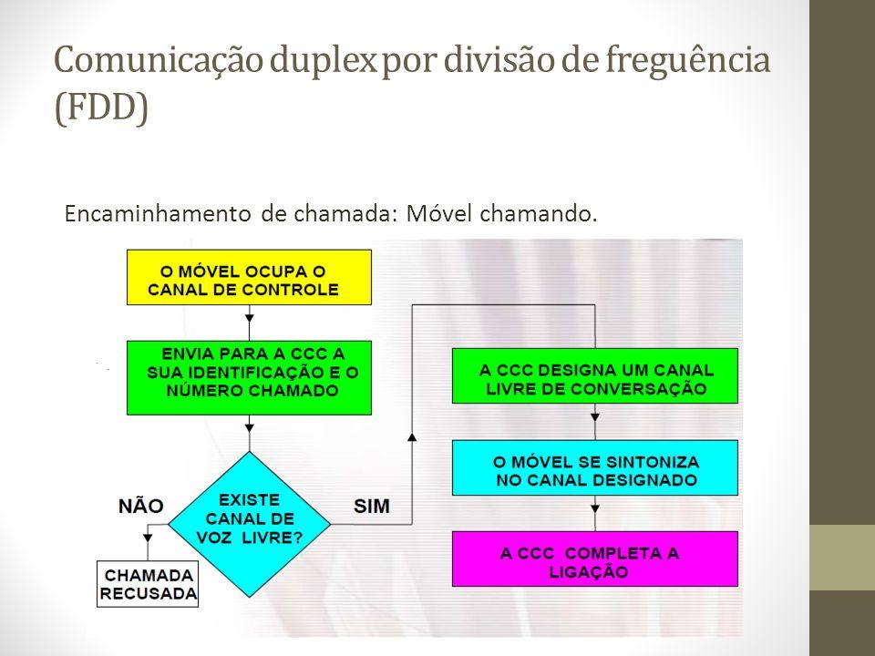 Comunicação duplex por divisão de freguência (FDD) Encaminhamento de chamada: Móvel chamando.