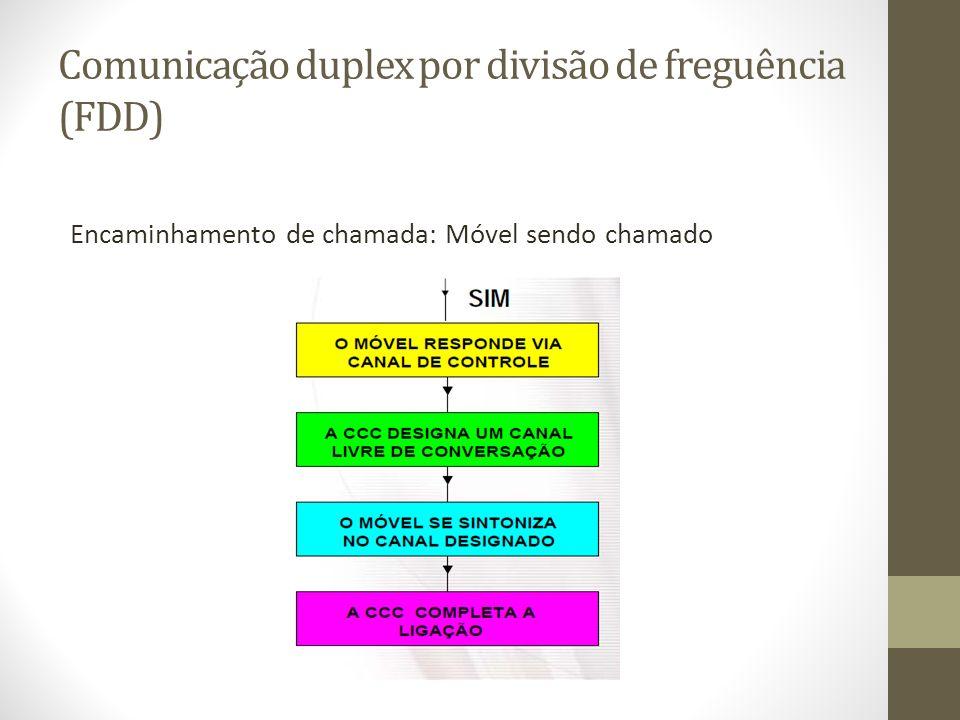 Comunicação duplex por divisão de freguência (FDD) Encaminhamento de chamada: Móvel sendo chamado