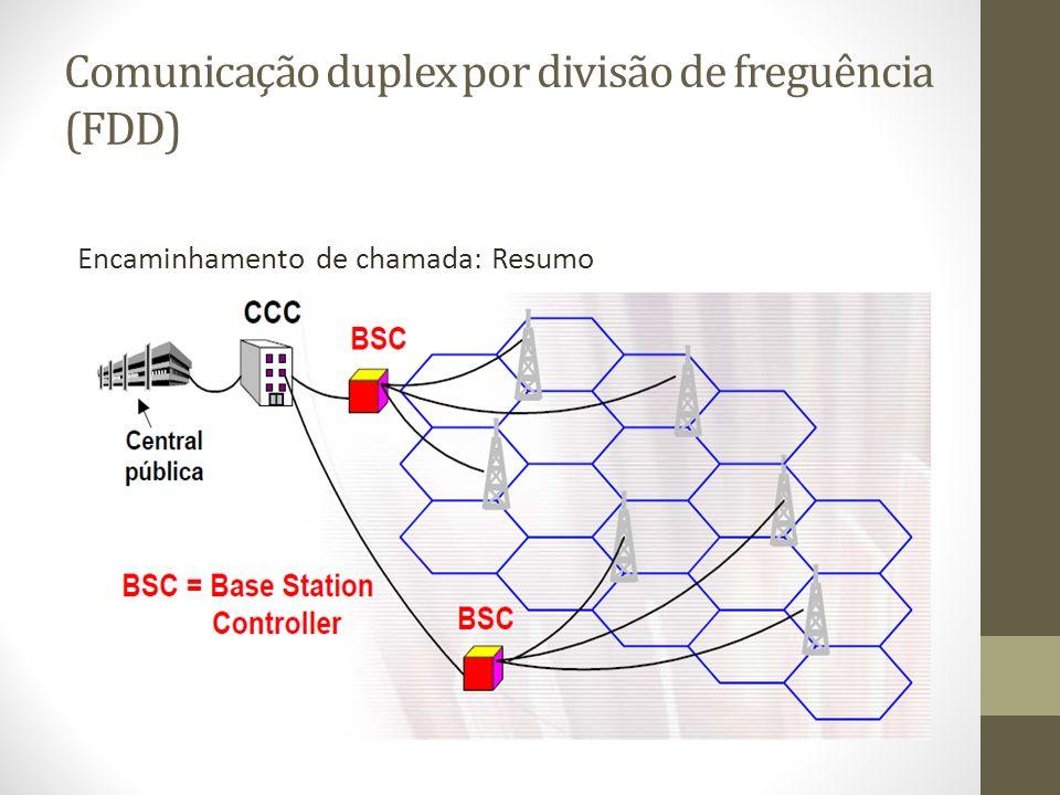 Comunicação duplex por divisão de freguência (FDD) Encaminhamento de chamada: Resumo