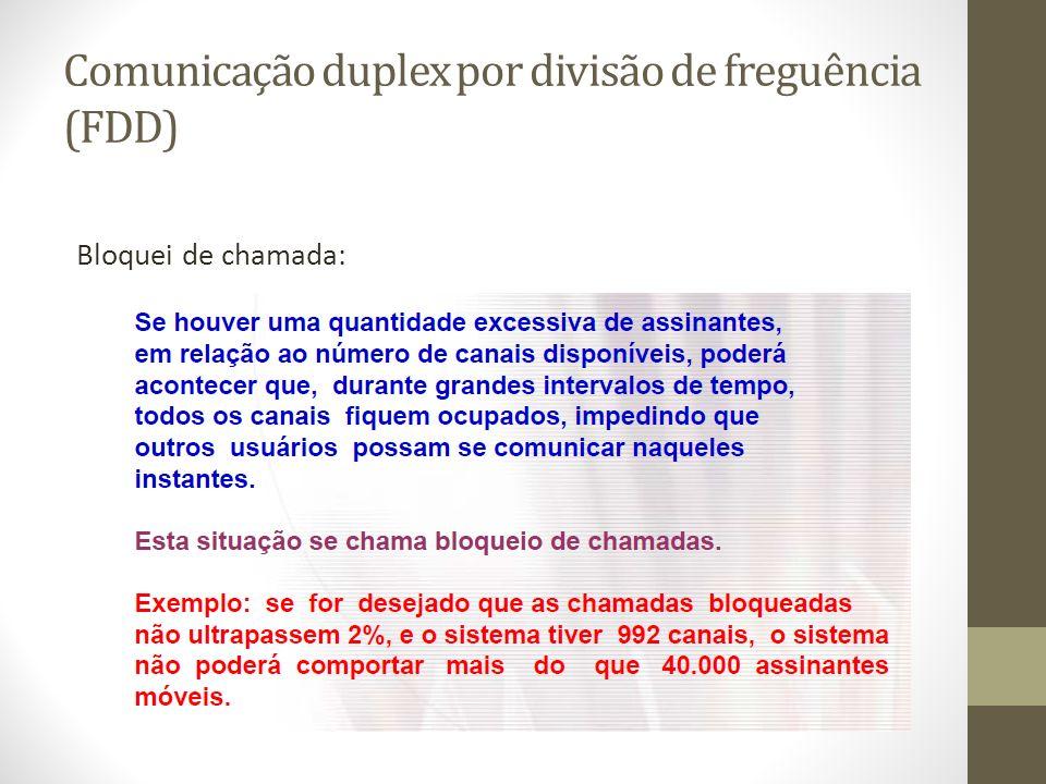 Comunicação duplex por divisão de freguência (FDD) Bloquei de chamada: