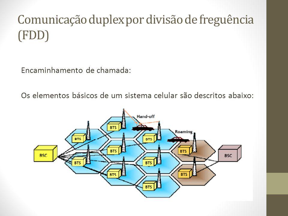 Comunicação duplex por divisão de freguência (FDD) Encaminhamento de chamada: Os elementos básicos de um sistema celular são descritos abaixo: